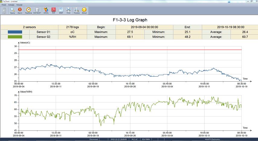 S100-T Temperature Data Logger-379