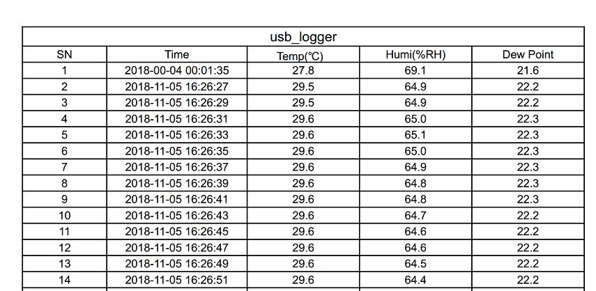 usb-data-logger-06