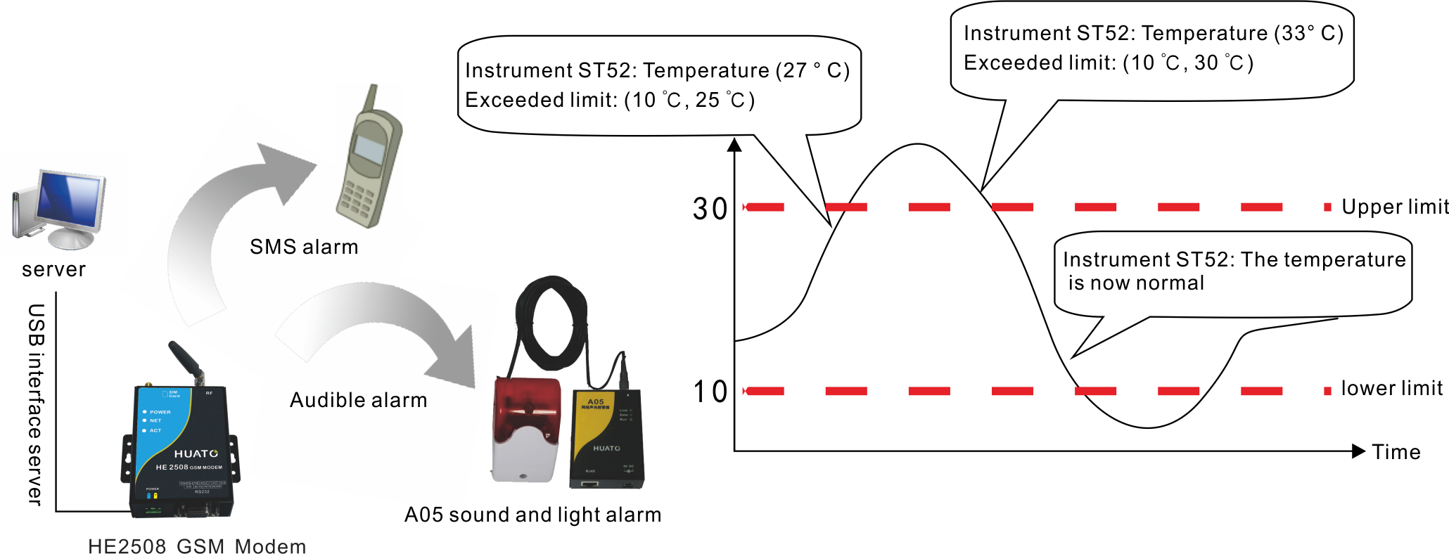 flow-chart-3
